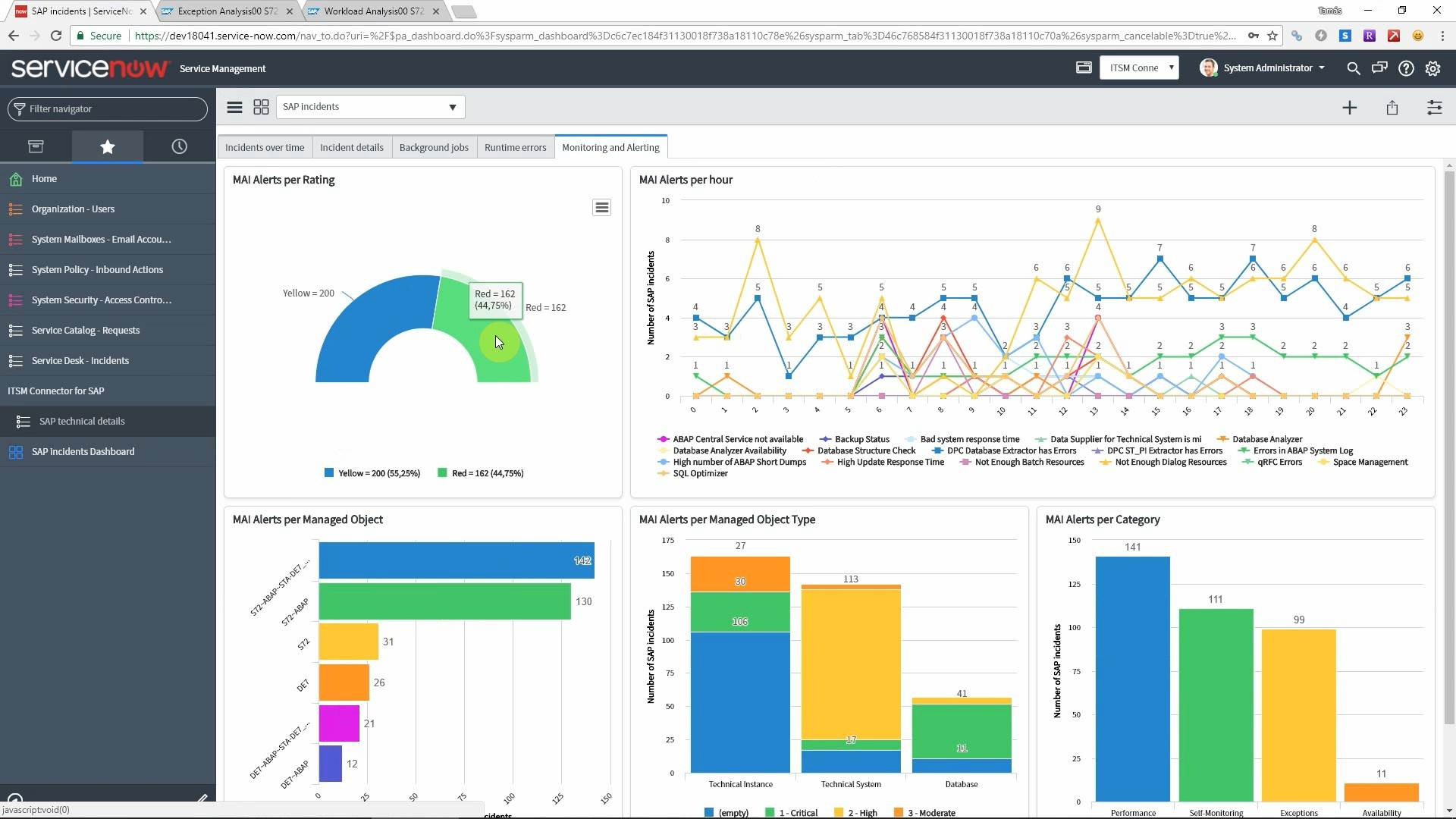 Integrate ServiceNow and SAP Solution Manager Monitoring and